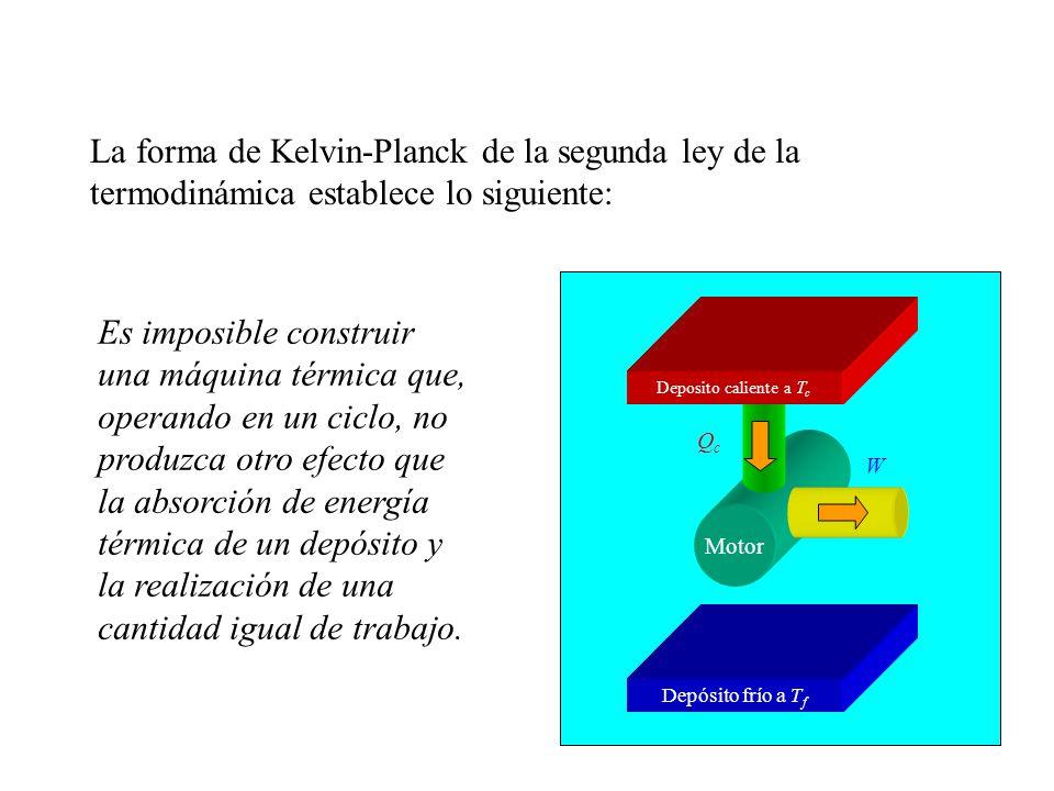La forma de Kelvin-Planck de la segunda ley de la termodinámica establece lo siguiente: