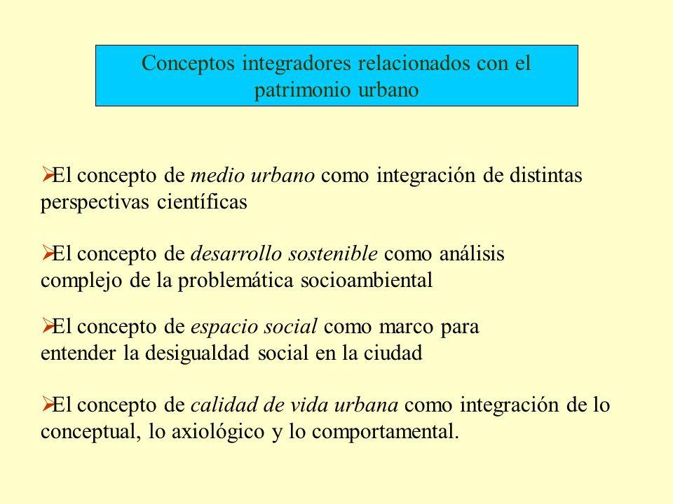 Conceptos integradores relacionados con el patrimonio urbano