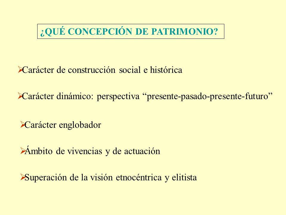 ¿QUÉ CONCEPCIÓN DE PATRIMONIO