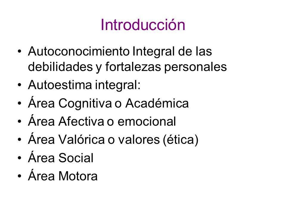 Introducción Autoconocimiento Integral de las debilidades y fortalezas personales. Autoestima integral: