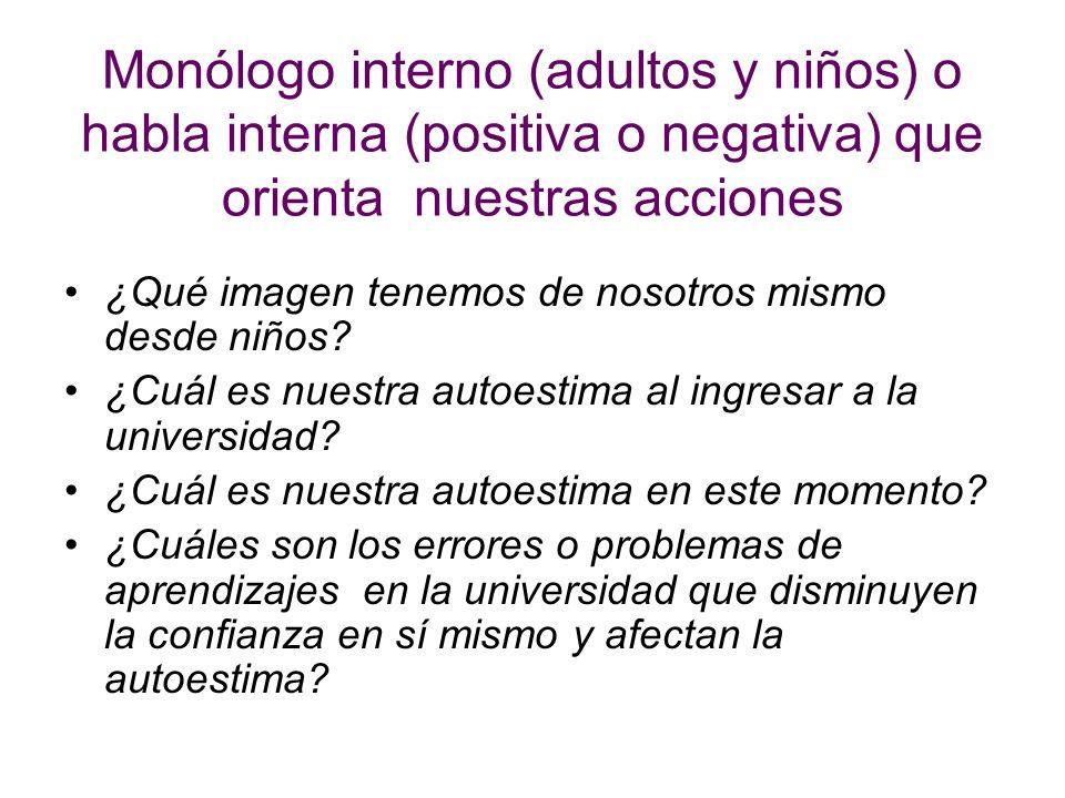 Monólogo interno (adultos y niños) o habla interna (positiva o negativa) que orienta nuestras acciones