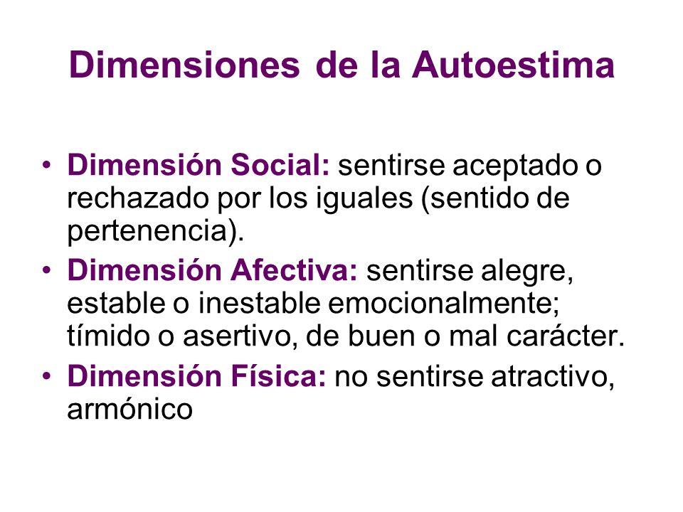 Dimensiones de la Autoestima