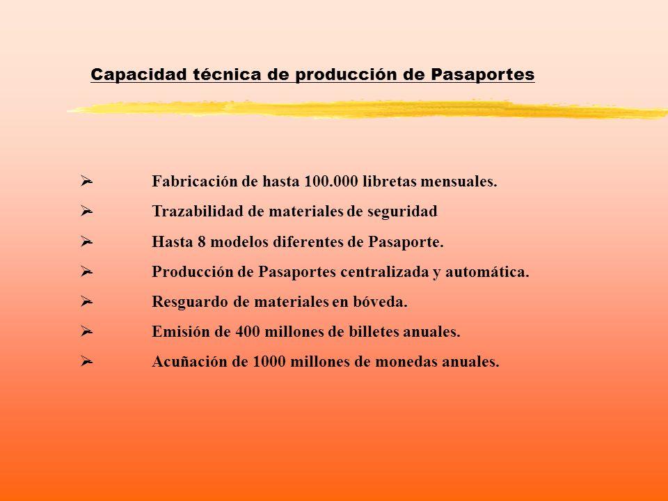 Capacidad técnica de producción de Pasaportes