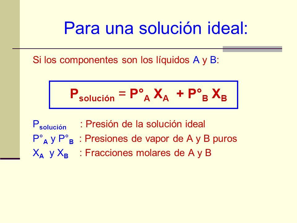 Para una solución ideal: