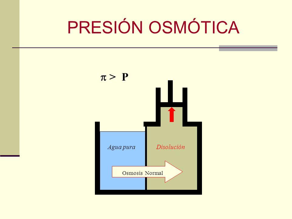 PRESIÓN OSMÓTICA  > P Agua pura Disolución Osmosis Normal