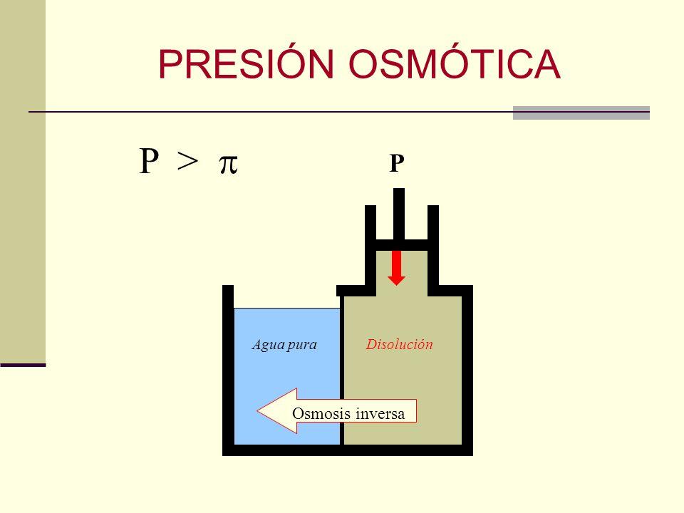 PRESIÓN OSMÓTICA P >  P Agua pura Disolución Osmosis inversa