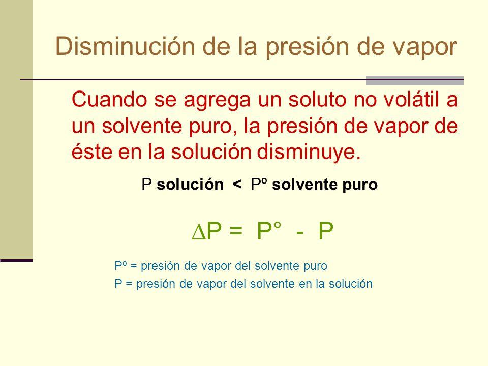 Disminución de la presión de vapor