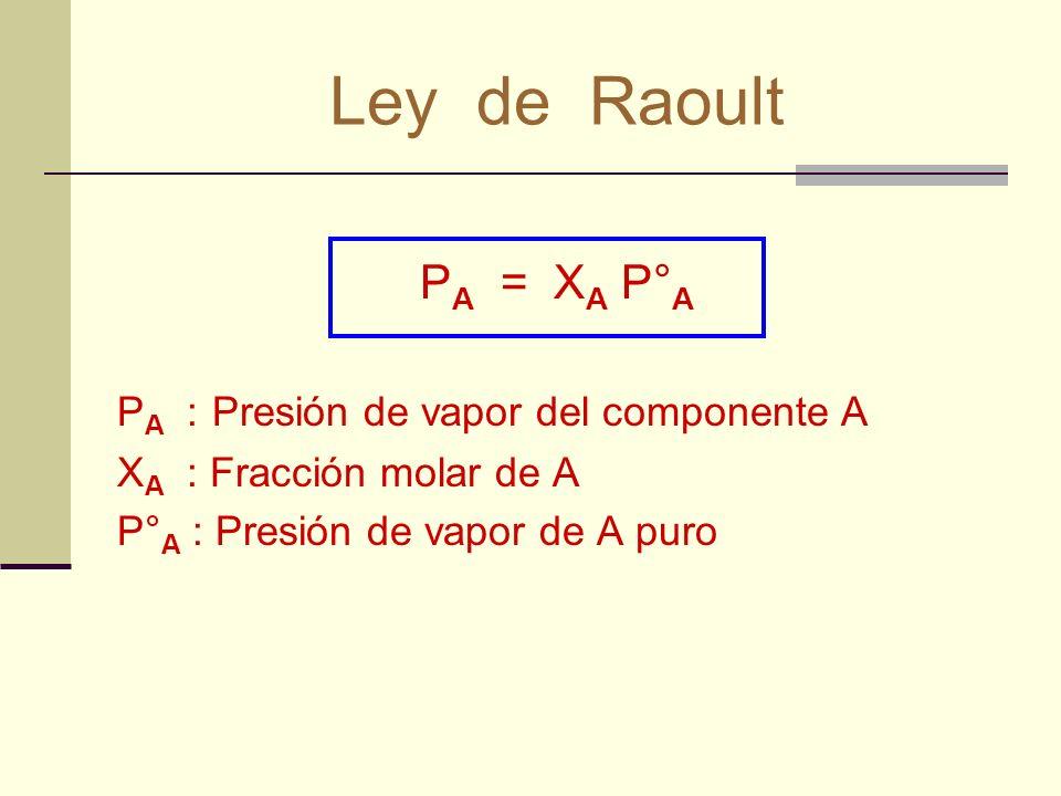 Ley de Raoult PA = XA P°A PA : Presión de vapor del componente A