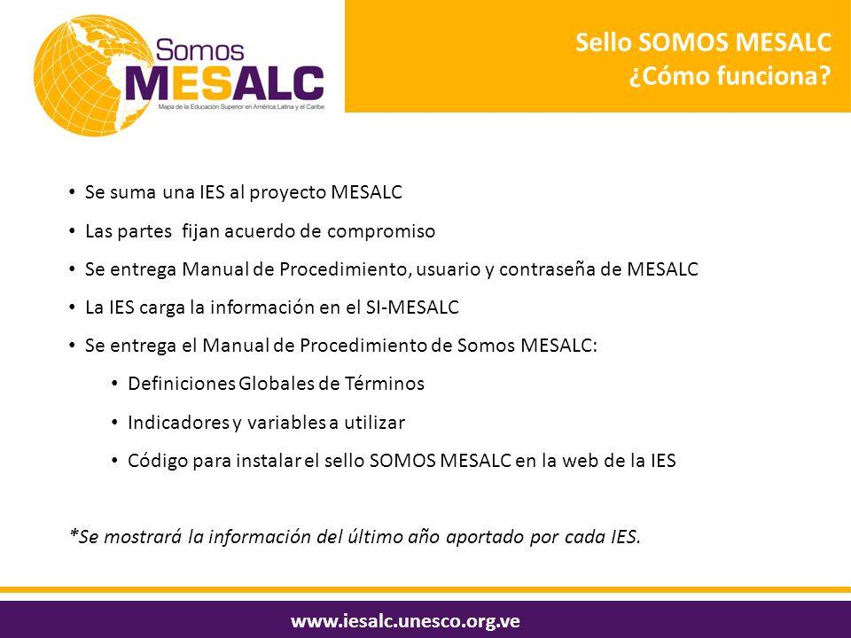 Sello SOMOS MESALC ¿Cómo funciona Se suma una IES al proyecto MESALC