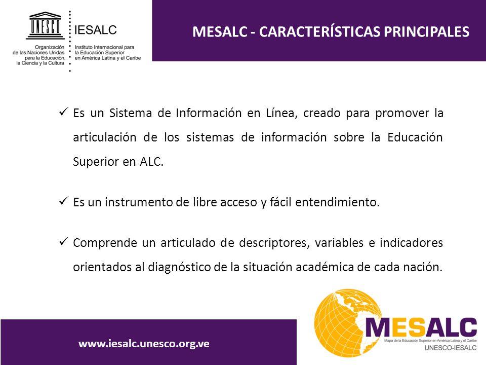 MESALC - CARACTERÍSTICAS PRINCIPALES