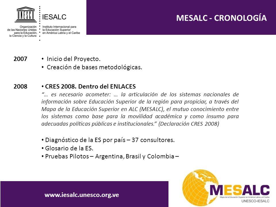 MESALC - CRONOLOGÍA 2007 Inicio del Proyecto.