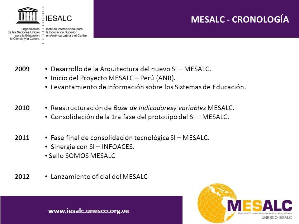MESALC - CRONOLOGÍA 2009.