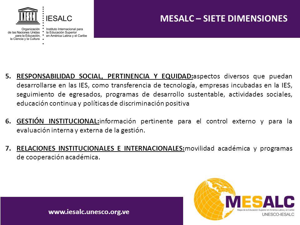 MESALC – SIETE DIMENSIONES