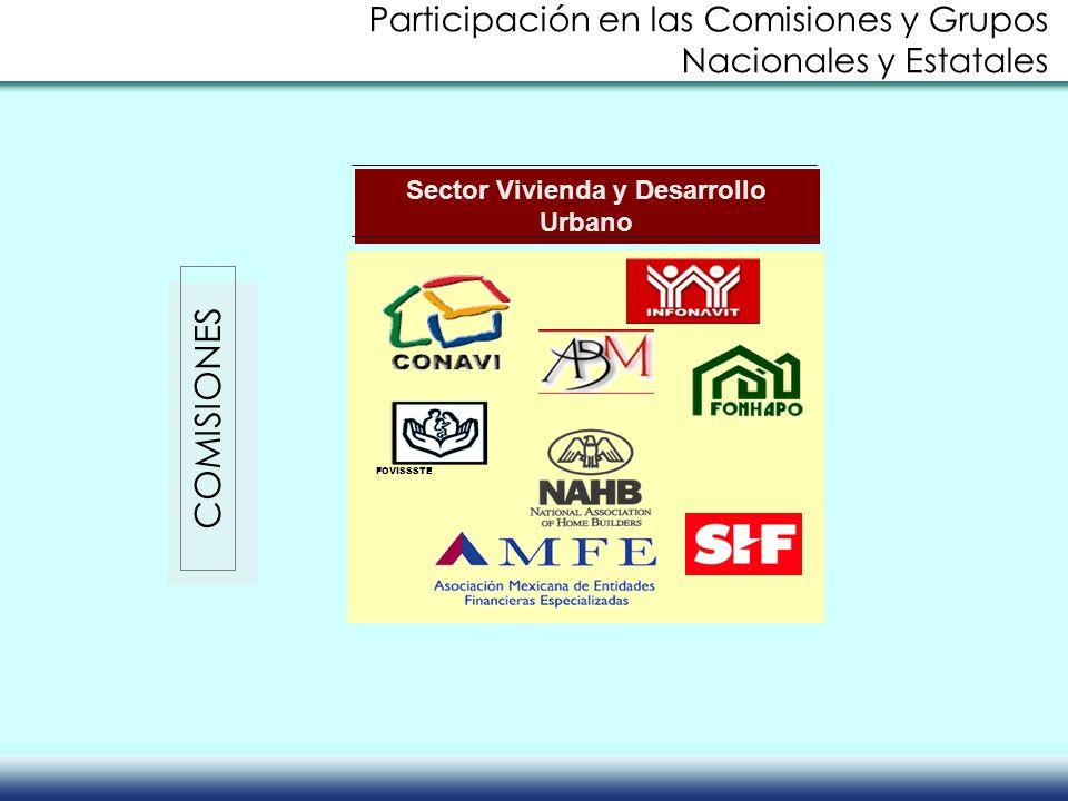 Sector Vivienda y Desarrollo Urbano