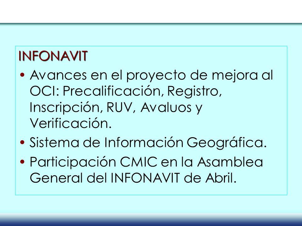 INFONAVIT Avances en el proyecto de mejora al OCI: Precalificación, Registro, Inscripción, RUV, Avaluos y Verificación.