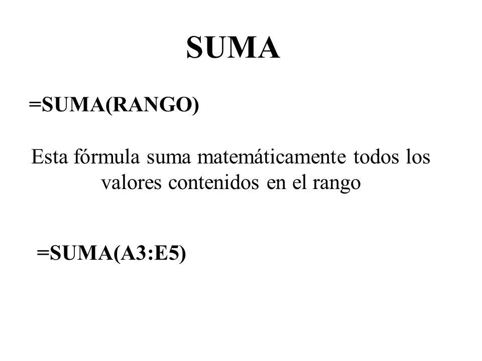 SUMA =SUMA(RANGO) Esta fórmula suma matemáticamente todos los valores contenidos en el rango.