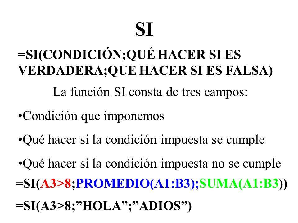 La función SI consta de tres campos:
