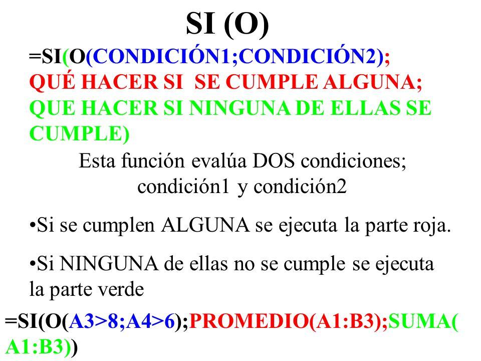 Esta función evalúa DOS condiciones; condición1 y condición2