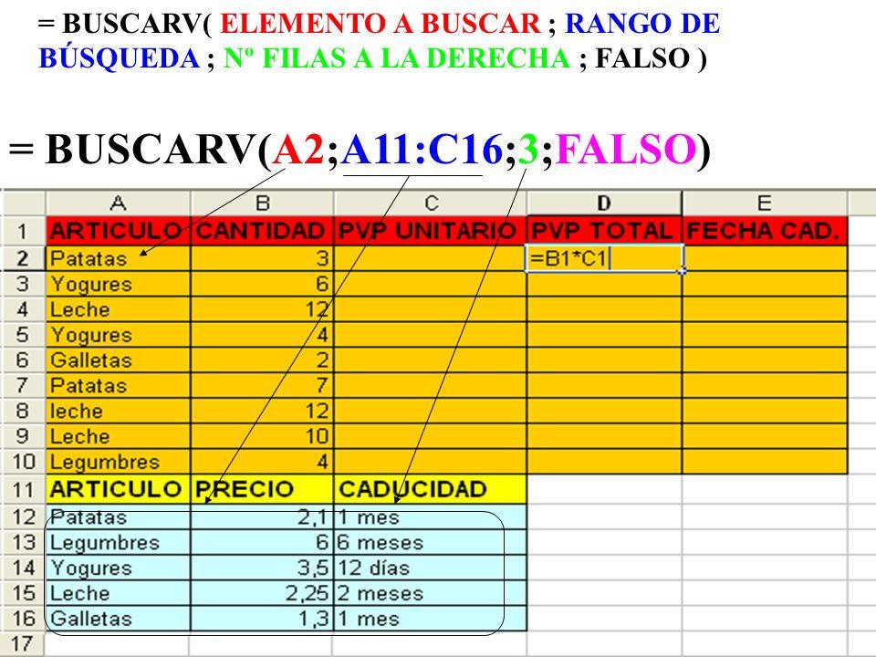 = BUSCARV(A2;A11:C16;3;FALSO)