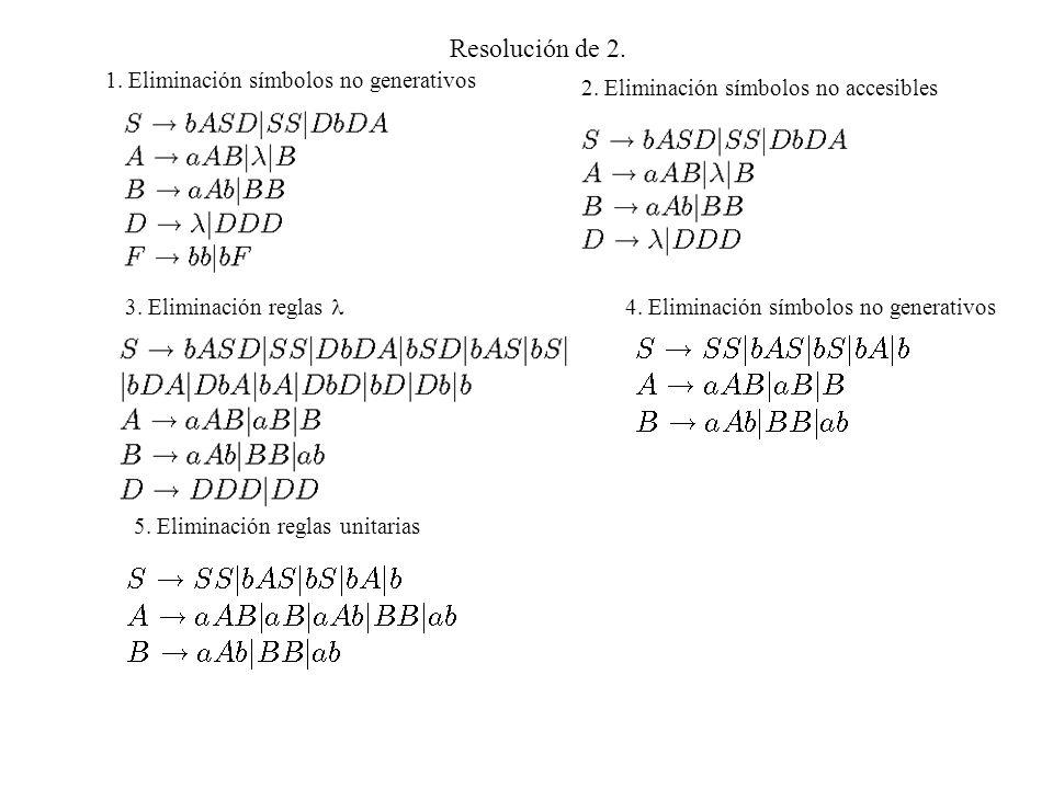 Resolución de 2. 1. Eliminación símbolos no generativos