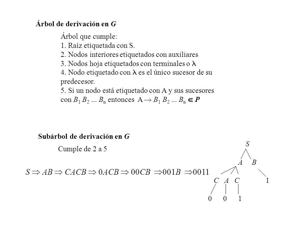 S S  AB  CACB  0ACB  00CB 001B 0011 Árbol de derivación en G