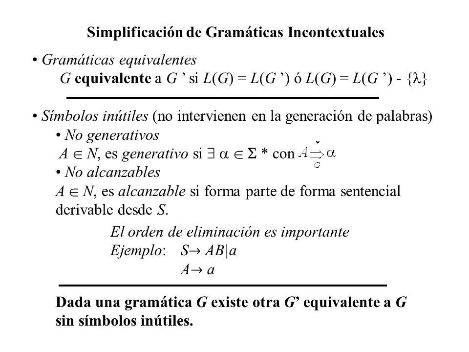 Simplificación de Gramáticas Incontextuales