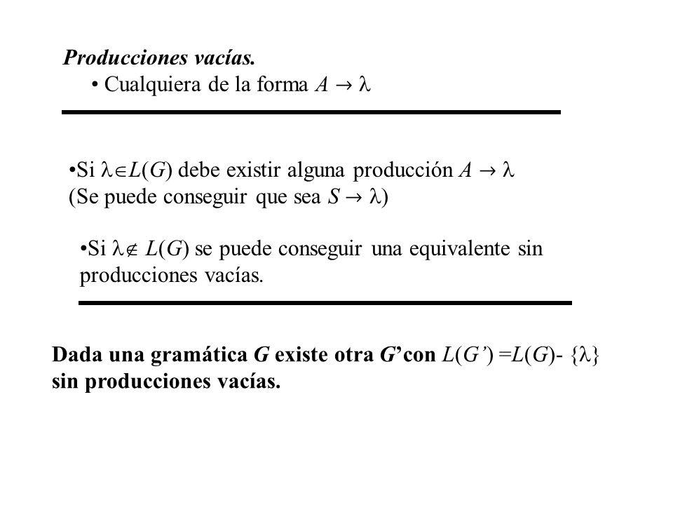 Producciones vacías. Cualquiera de la forma A   Si L(G) debe existir alguna producción A   (Se puede conseguir que sea S  )