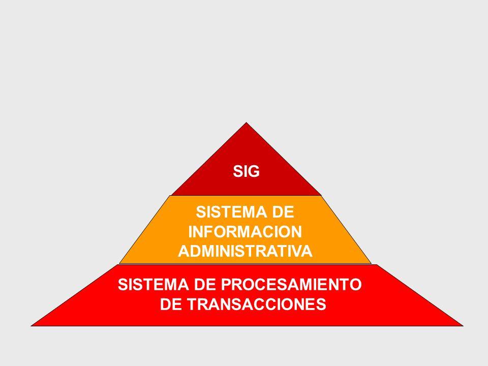 INFORMACION ADMINISTRATIVA SISTEMA DE PROCESAMIENTO