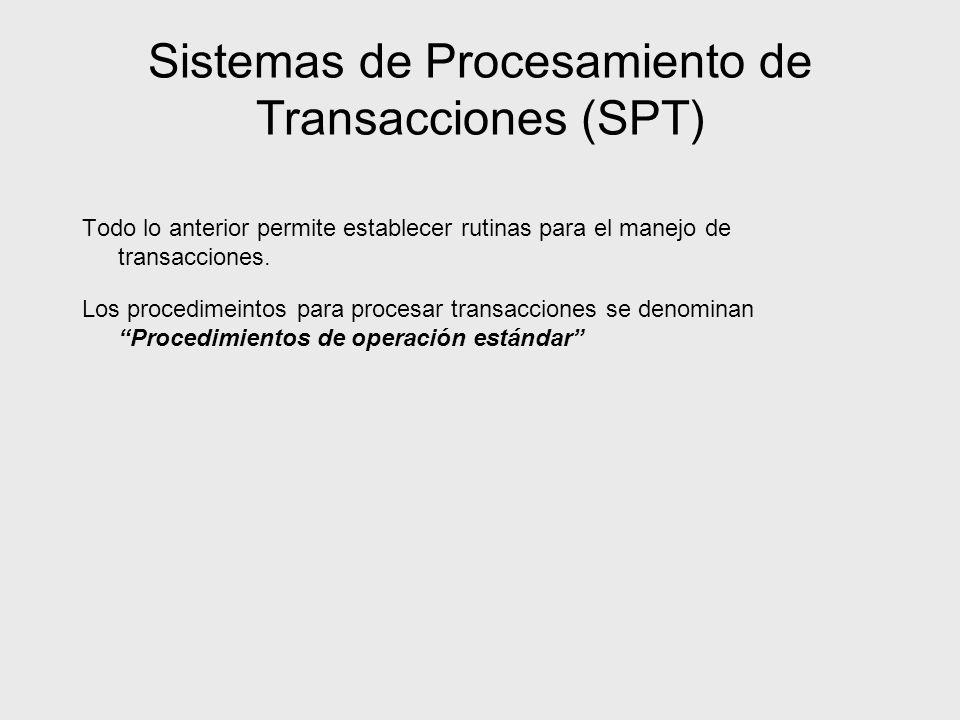 Sistemas de Procesamiento de Transacciones (SPT)