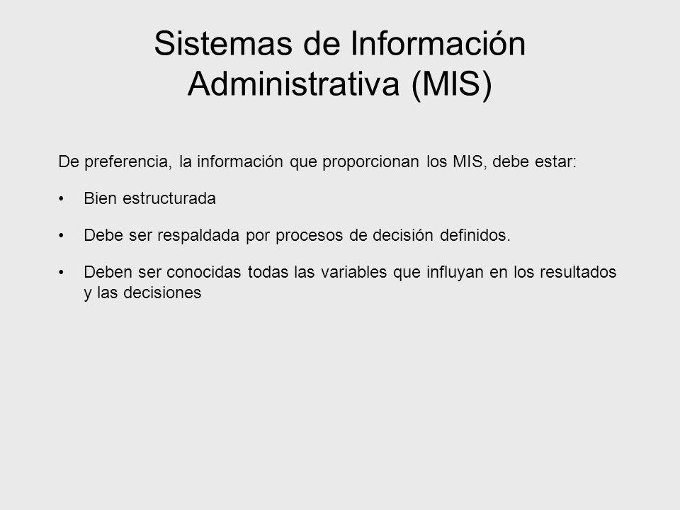 Sistemas de Información Administrativa (MIS)