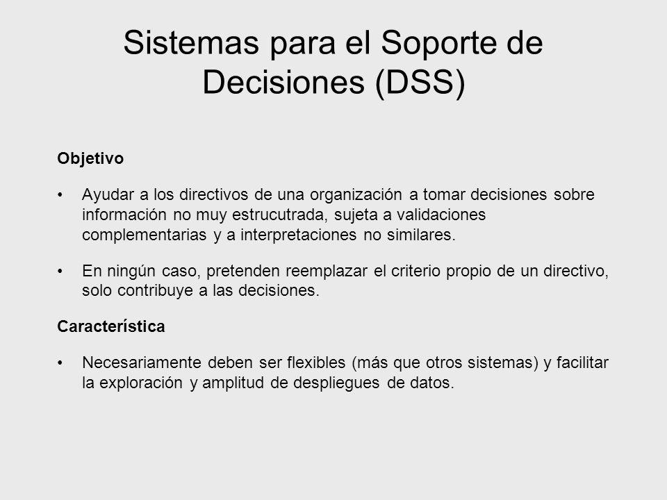 Sistemas para el Soporte de Decisiones (DSS)
