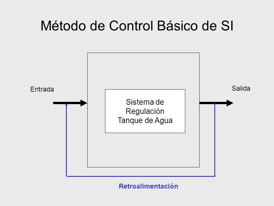 Método de Control Básico de SI