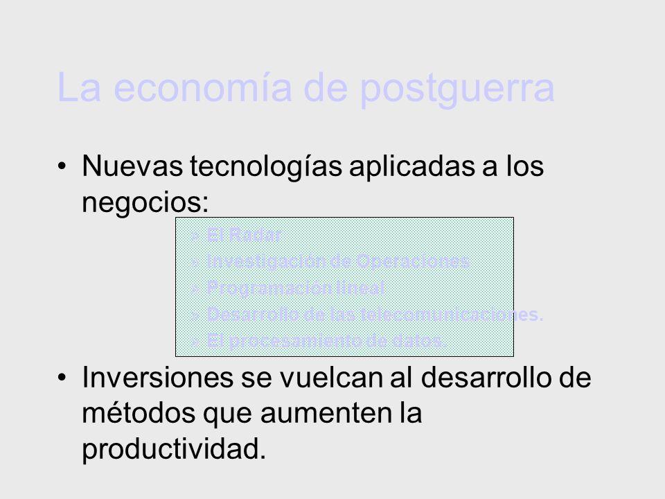 La economía de postguerra