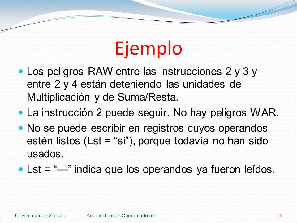 Ejemplo Los peligros RAW entre las instrucciones 2 y 3 y entre 2 y 4 están deteniendo las unidades de Multiplicación y de Suma/Resta.