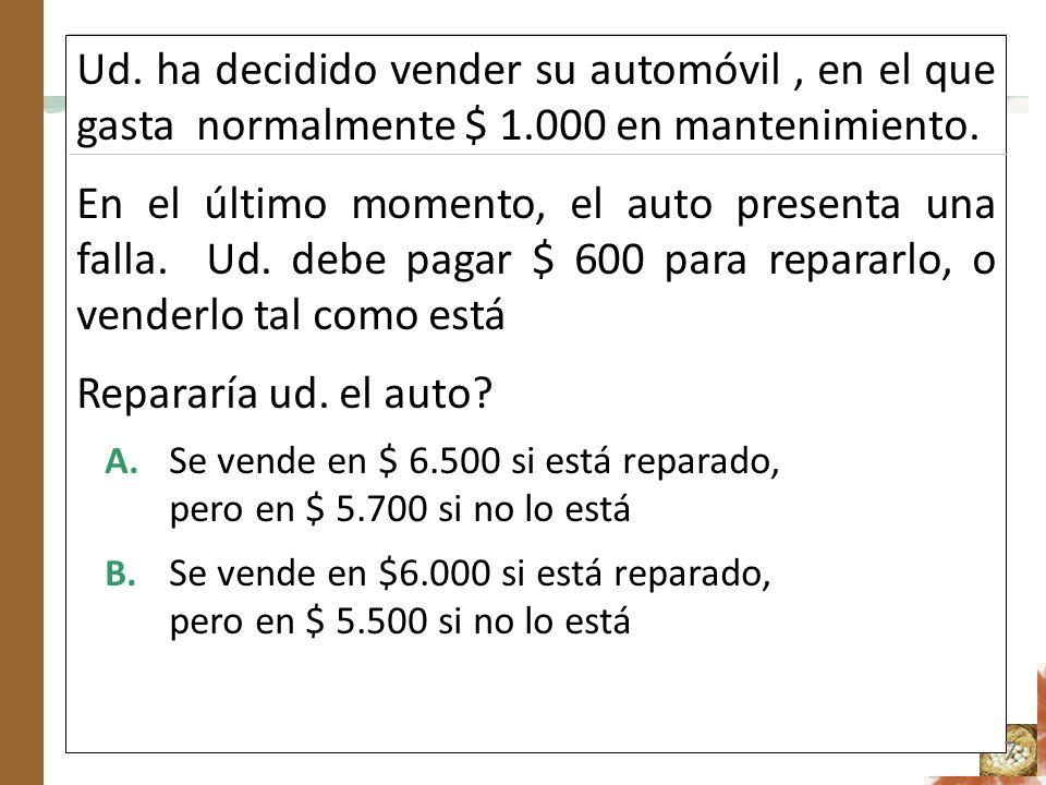 Ud. ha decidido vender su automóvil , en el que gasta normalmente $ 1