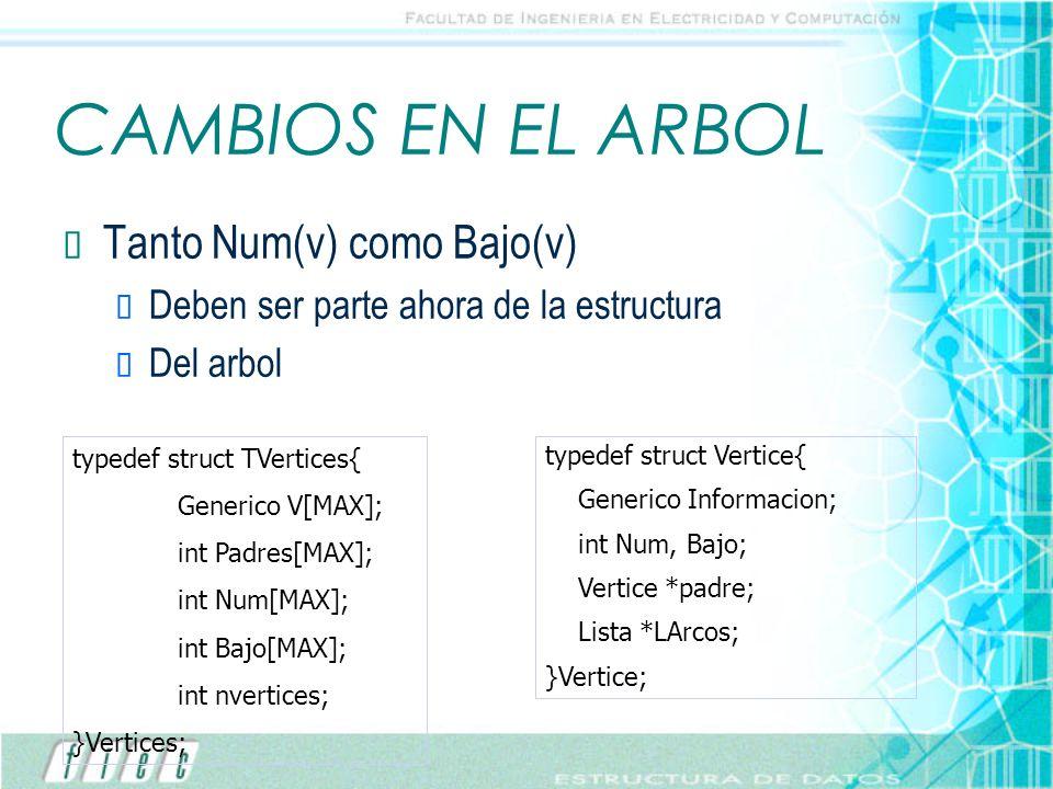CAMBIOS EN EL ARBOL Tanto Num(v) como Bajo(v)