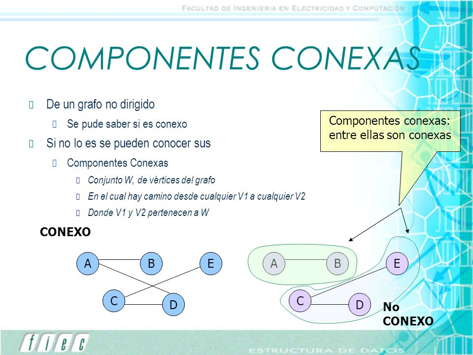Componentes conexas: entre ellas son conexas