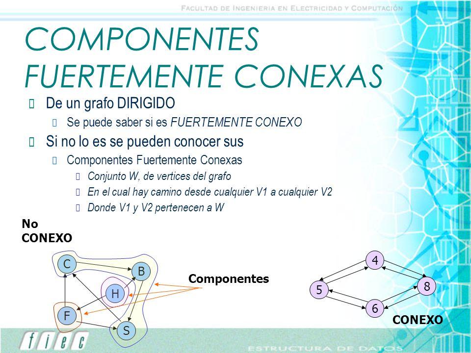 COMPONENTES FUERTEMENTE CONEXAS