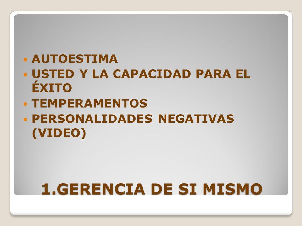 1.GERENCIA DE SI MISMO AUTOESTIMA USTED Y LA CAPACIDAD PARA EL ÉXITO
