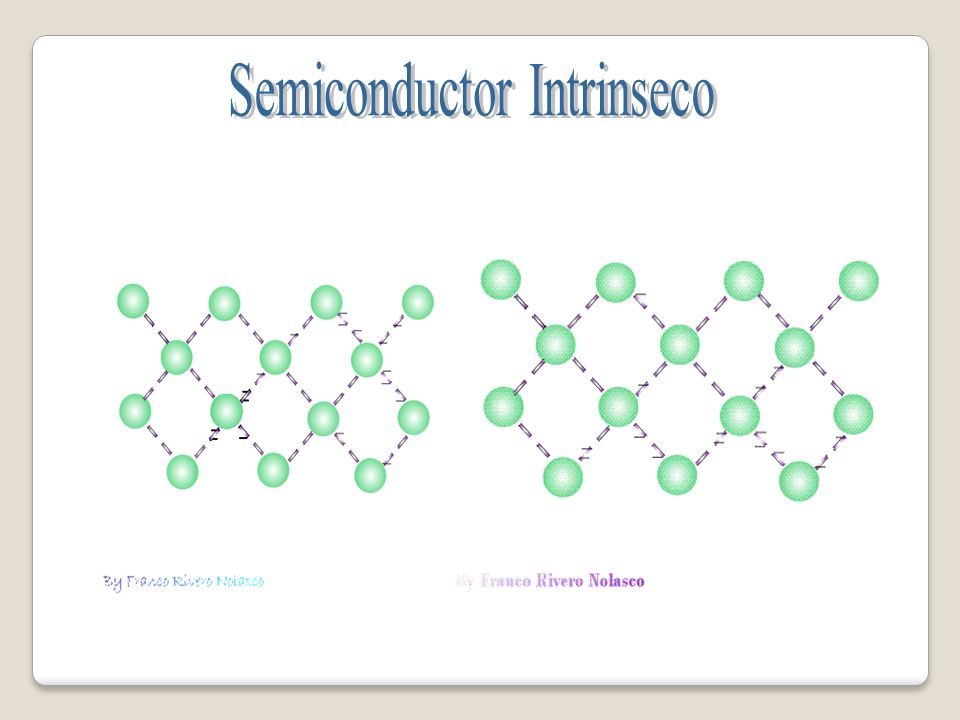 Semiconductor Intrinseco
