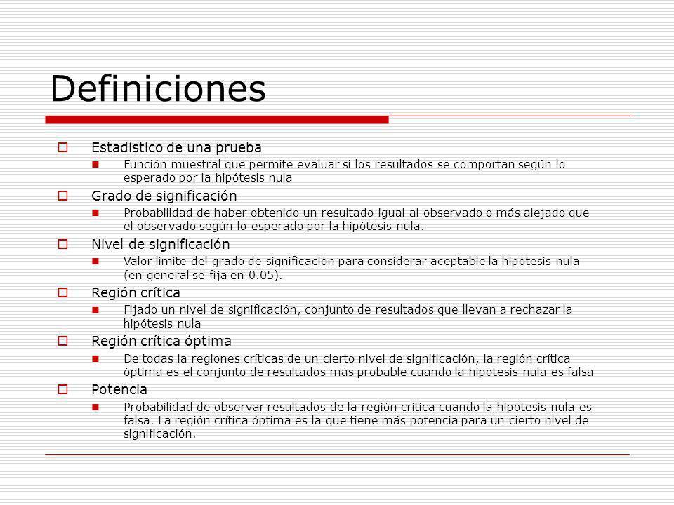 Definiciones Estadístico de una prueba Grado de significación