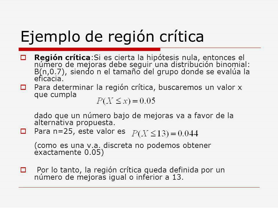 Ejemplo de región crítica