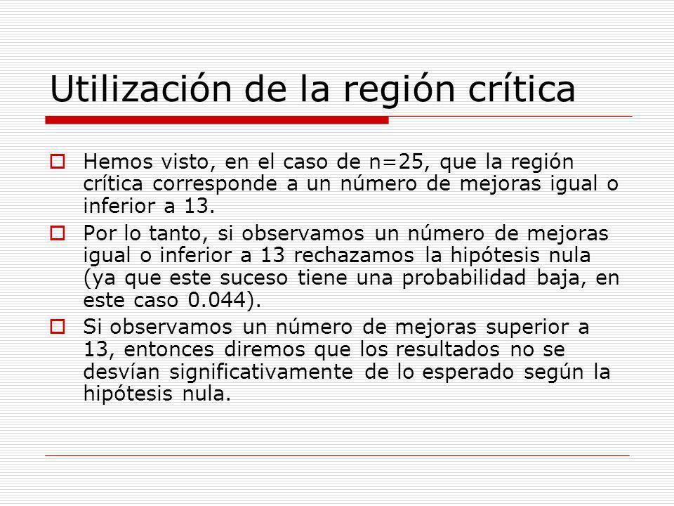 Utilización de la región crítica