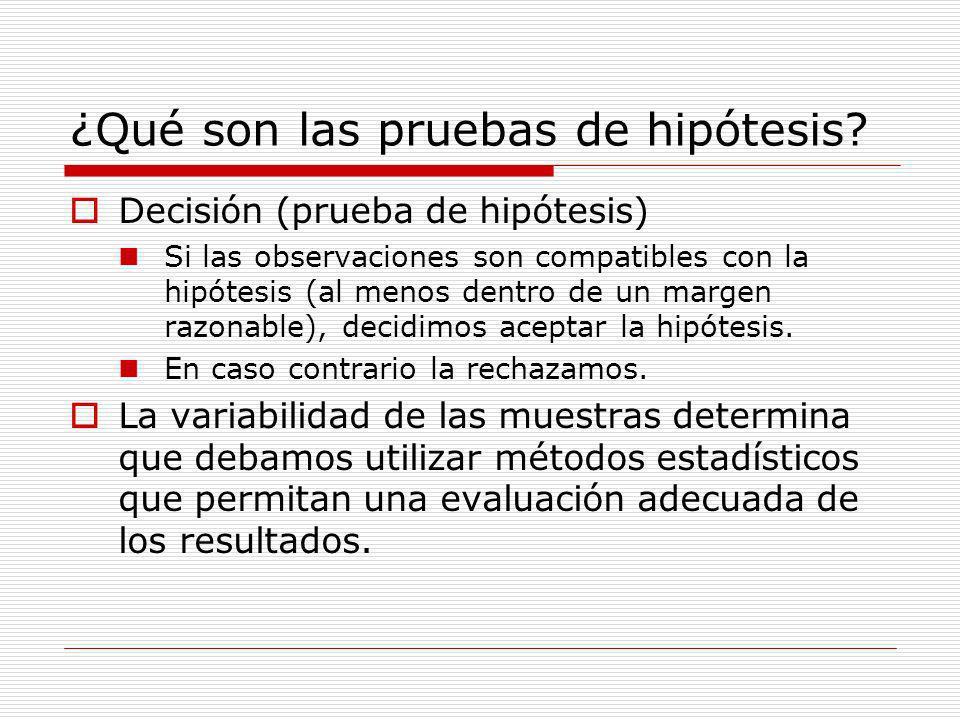 ¿Qué son las pruebas de hipótesis