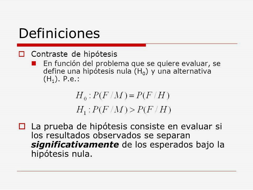 Definiciones Contraste de hipótesis. En función del problema que se quiere evaluar, se define una hipótesis nula (H0) y una alternativa (H1). P.e.:
