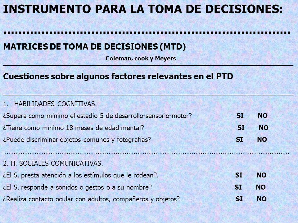 INSTRUMENTO PARA LA TOMA DE DECISIONES: …………………………………………………………………