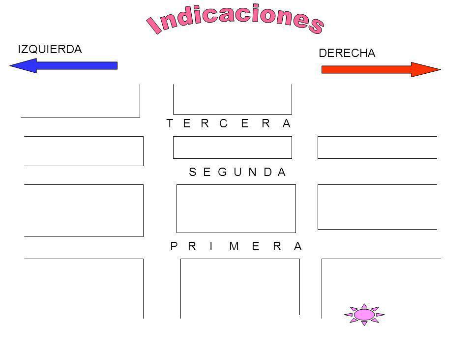 Indicaciones IZQUIERDA DERECHA T E R C E R A S E G U N D A