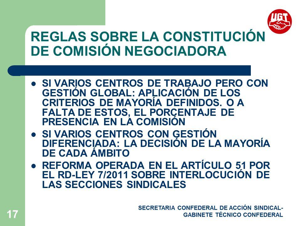 REGLAS SOBRE LA CONSTITUCIÓN DE COMISIÓN NEGOCIADORA