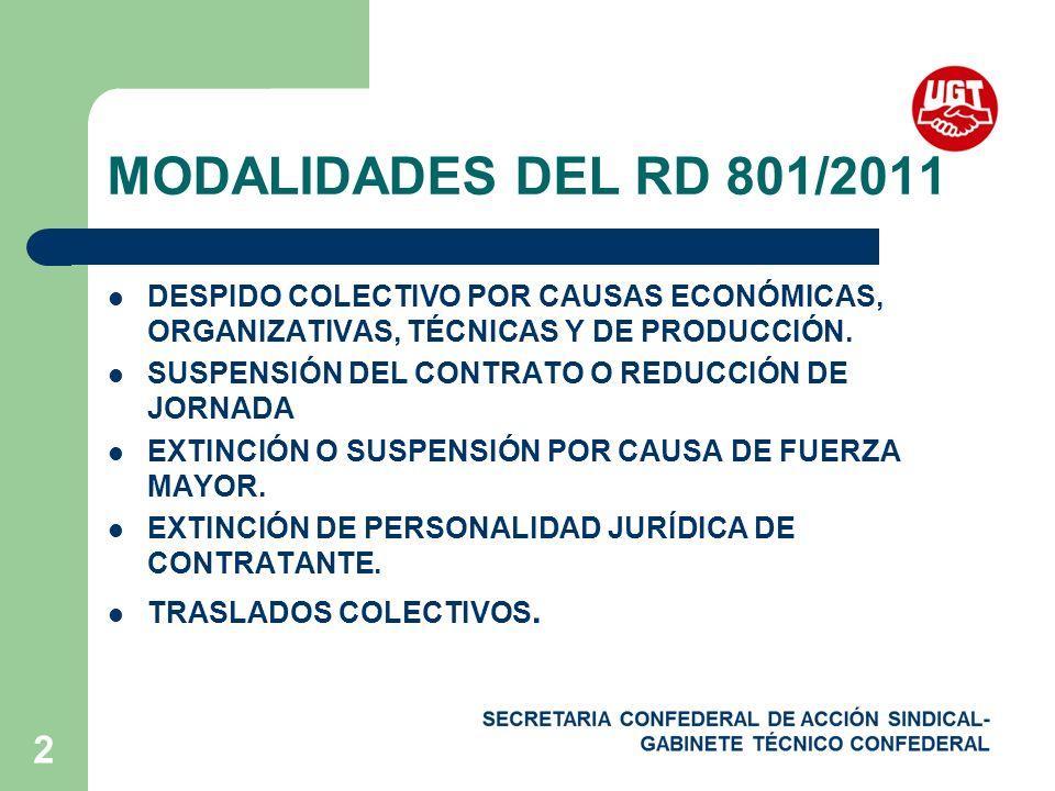 MODALIDADES DEL RD 801/2011 DESPIDO COLECTIVO POR CAUSAS ECONÓMICAS, ORGANIZATIVAS, TÉCNICAS Y DE PRODUCCIÓN.