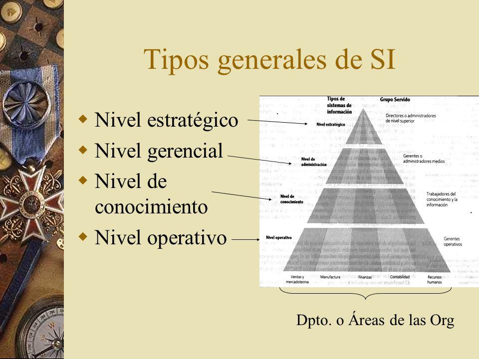Tipos generales de SI Nivel estratégico Nivel gerencial